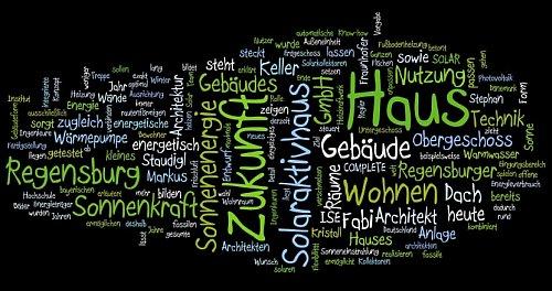 Wordle Haus der Zukunft