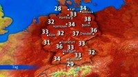 Brüllende Hitze