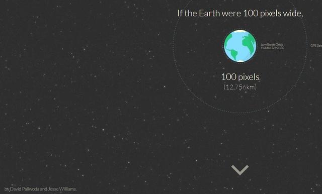 Wie viele Pixel sind es zum Mars?